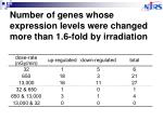 number of genes whose expression levels were changed more than 1 6 fold by irradiation