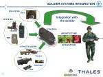 soldier systems integration