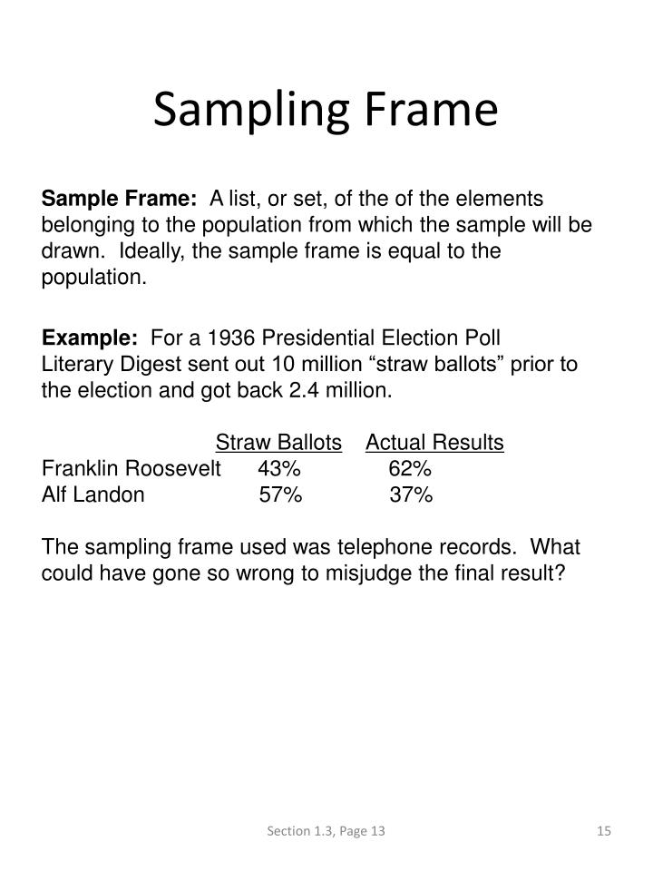 Fine What Is Sampling Frame Crest - Framed Art Ideas - roadofriches.com