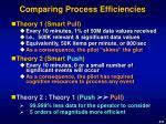 comparing process efficiencies