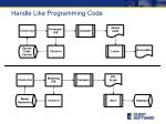 handle like programming code