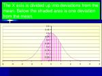 as well as the mean the standard deviation must also be known