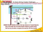 in home wiring creates challenges