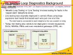 loop diagnostics background