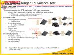 ringer equivalence test
