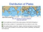 distribution of plates