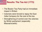 results the tea act 1773