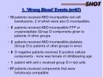1 wrong blood events n 87