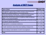 analysis of ibct cases