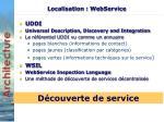 localisation webservice