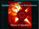 sid sudden ionosphere disturbance