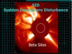 sid sudden ionosphere disturbance16