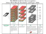 the hmax model for object recognition serre wolf bileschi risenhuber and poggio 2006