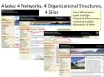 alaska 4 networks 4 organizational structures 4 silos