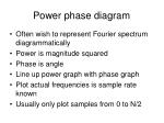 power phase diagram