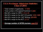 uga freshman admission statistics class of 2014