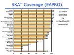 skat coverage eapro