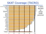 skat coverage tacro