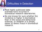 difficulties in detection