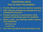 hypotheses about how to solve the problem