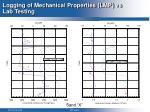 logging of mechanical properties lmp vs lab testing
