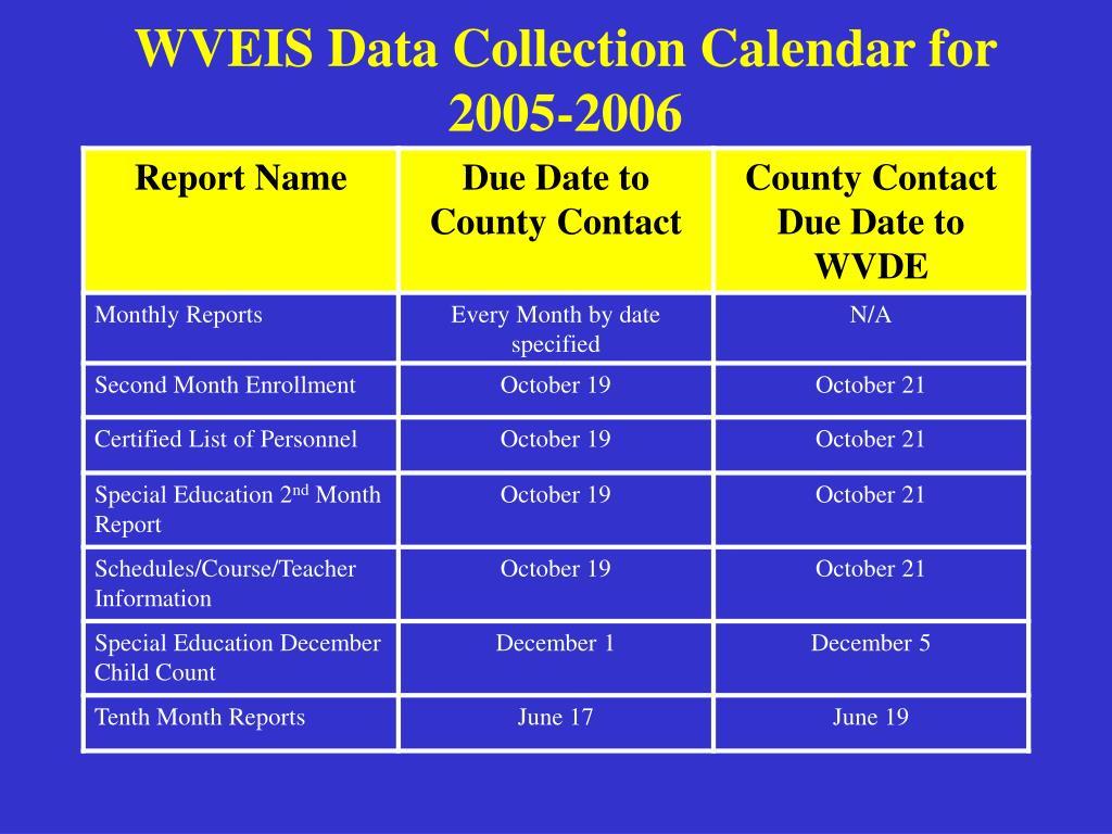WVEIS Data Collection Calendar for 2005-2006