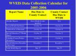 wveis data collection calendar for 2005 2006