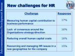 new challenges for hr11