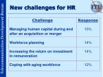 new challenges for hr12