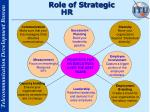 role of strategic hr