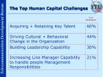 the top human capital challenges