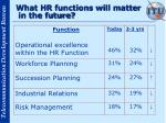 what hr functions will matter in the future15