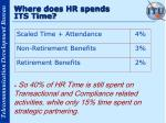 where does hr spends its time23