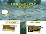 the soil water erosion process