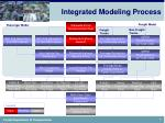 integrated modeling process