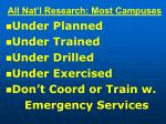 all nat l research most campuses86