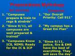 preparedness mythology102