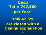 threats43