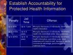 establish accountability for protected health information
