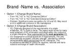 brand name vs association