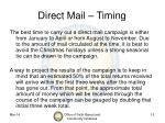 direct mail timing