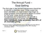 the annual fund goal setting
