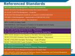 referenced standards