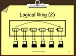 logical ring 2