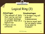 logical ring 3