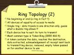 ring topology 2