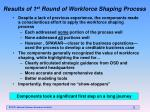 results of 1 st round of workforce shaping process