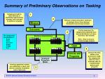 summary of preliminary observations on tasking