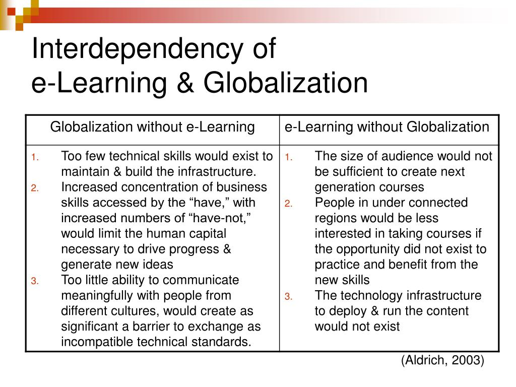 Interdependency of