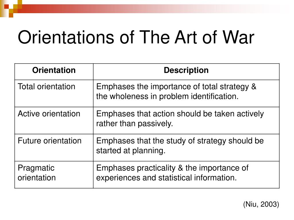 Orientations of The Art of War